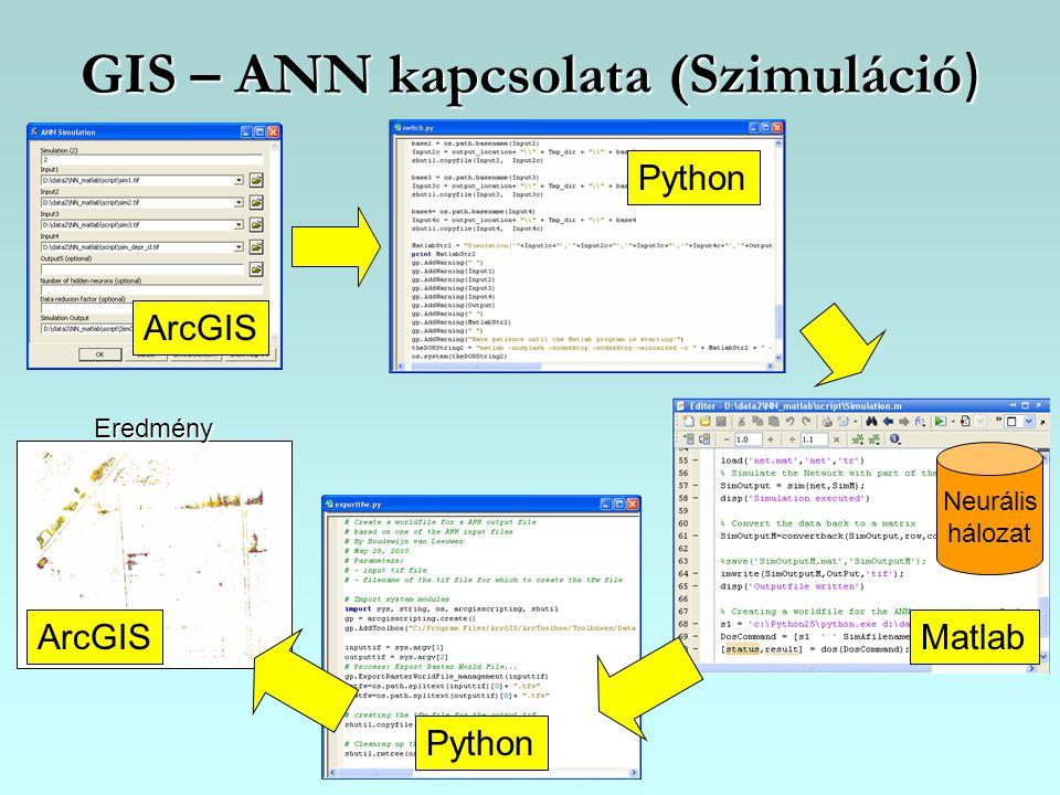 GIS – ANN kapcsolata (Szimuláció ) ArcGIS Python MatlabArcGIS Eredmény Neurális hálozat
