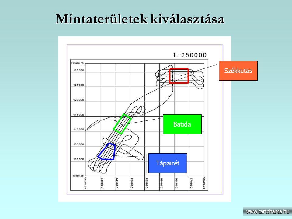 Mintaterületek kiválasztása www.cartohansa.hu Székkutas Batida Tápairét