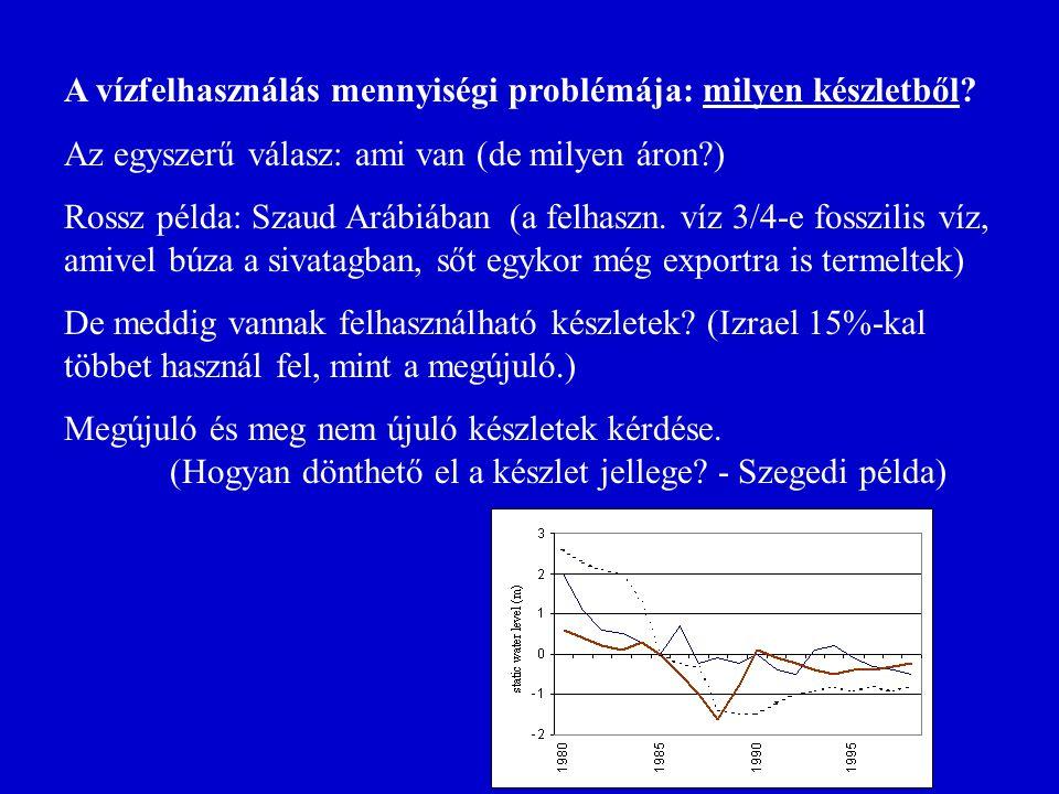 A tiszai ciánszennyeződésről Eseménysor: 2000.január 30.