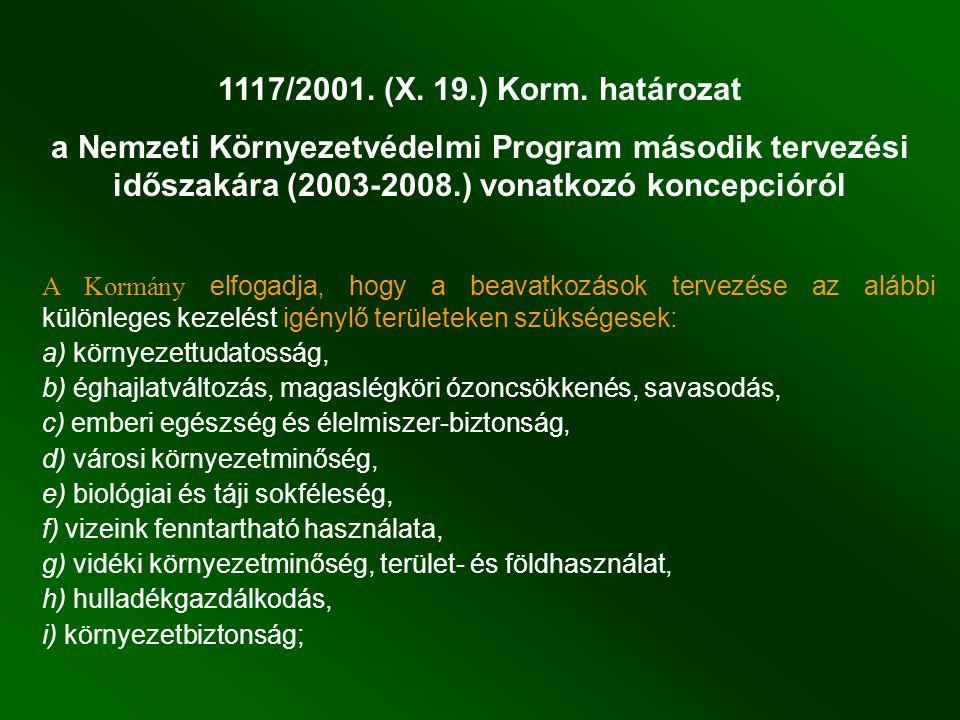1117/2001. (X. 19.) Korm. határozat a Nemzeti Környezetvédelmi Program második tervezési időszakára (2003-2008.) vonatkozó koncepcióról A Kormány elfo
