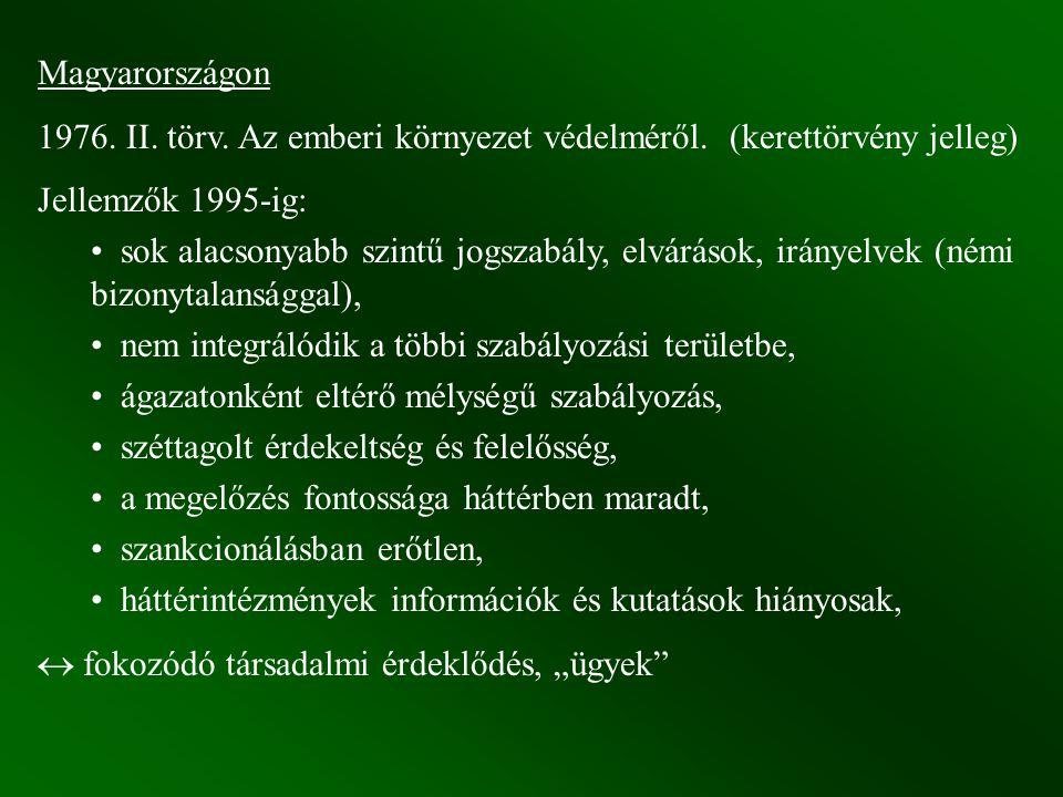 Magyarországon 1976. II. törv. Az emberi környezet védelméről. (kerettörvény jelleg) Jellemzők 1995-ig: sok alacsonyabb szintű jogszabály, elvárások,