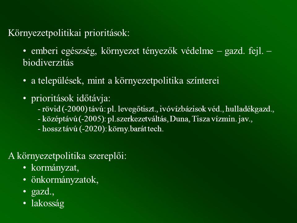 ( 1995.LVI. Törvény 2.§-a.