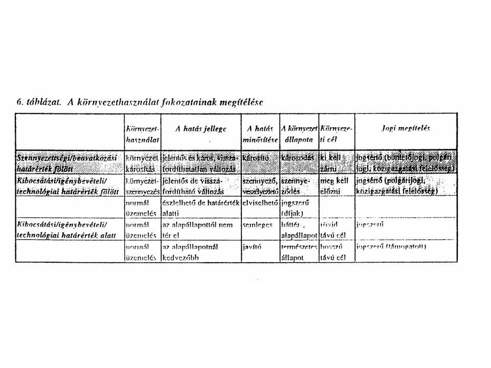 Környezeti hatásvizsgálati eljárás folyamata 2 Tájékoztatás a közmeghallgatásról –értesítés R.