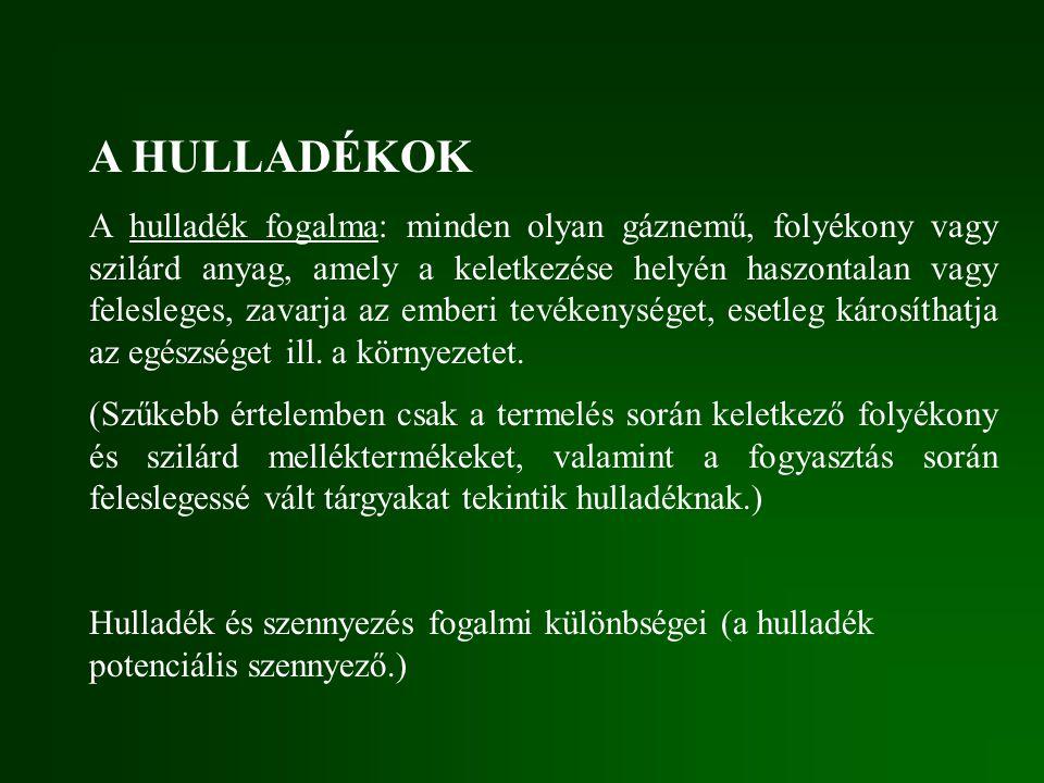 Hulladékgazdálkodási Törvény (XLIII.