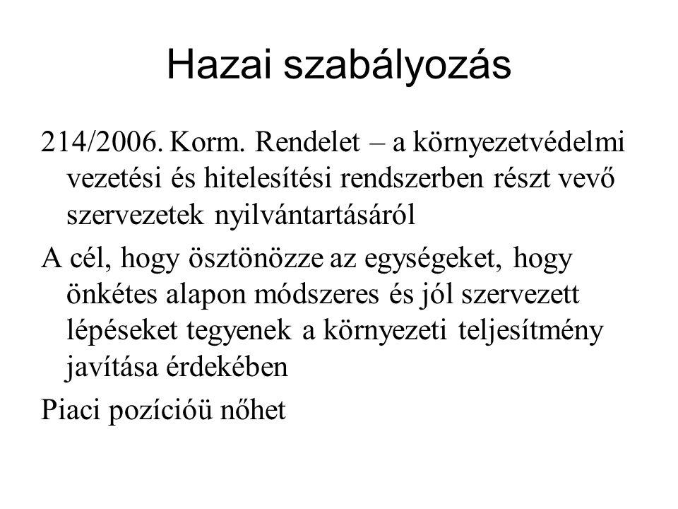 Hazai szabályozás 214/2006. Korm. Rendelet – a környezetvédelmi vezetési és hitelesítési rendszerben részt vevő szervezetek nyilvántartásáról A cél, h