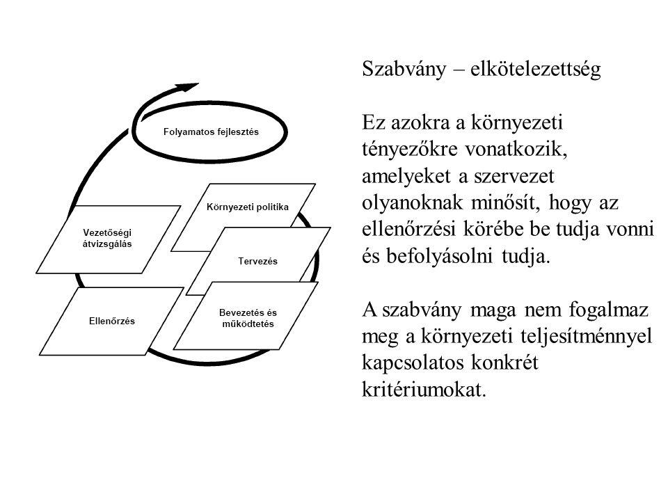 Szabvány – elkötelezettség Ez azokra a környezeti tényezőkre vonatkozik, amelyeket a szervezet olyanoknak minősít, hogy az ellenőrzési körébe be tudja