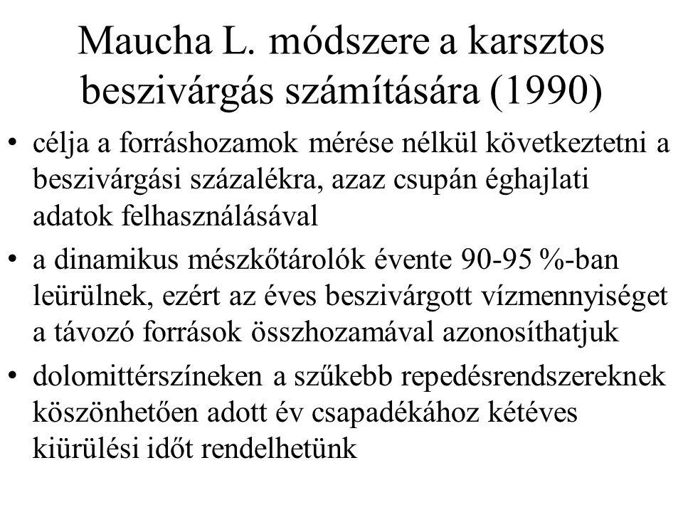 Maucha L. módszere a karsztos beszivárgás számítására (1990) célja a forráshozamok mérése nélkül következtetni a beszivárgási százalékra, azaz csupán