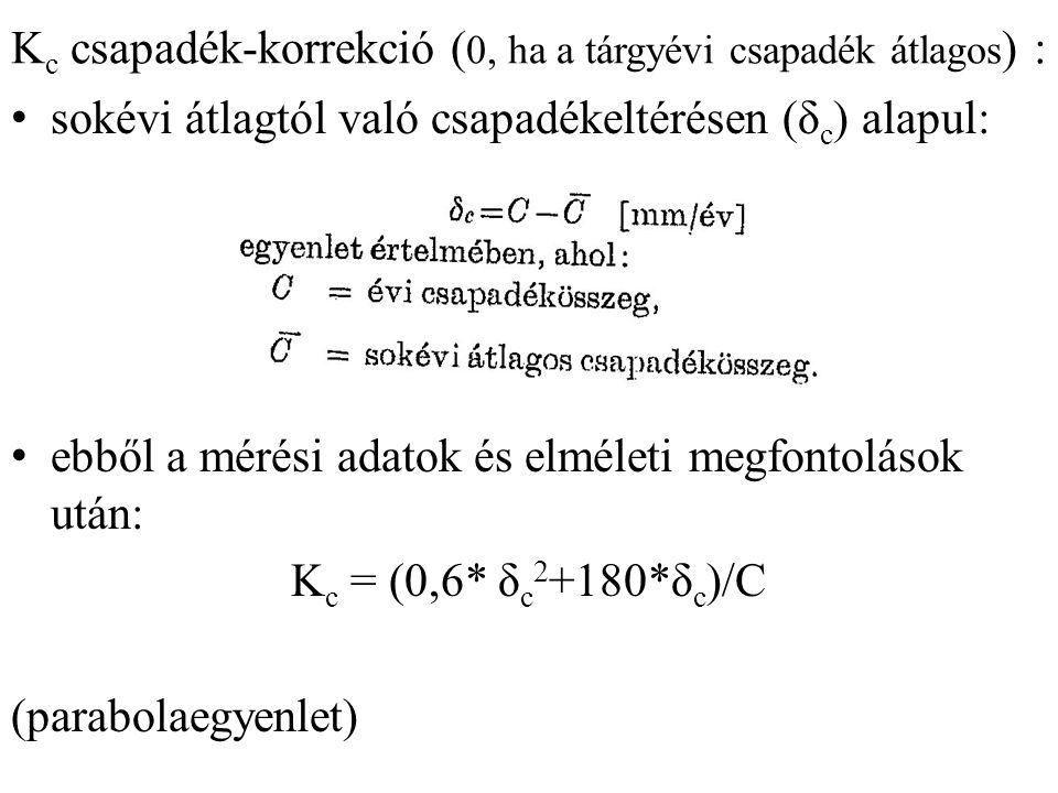 K c csapadék-korrekció ( 0, ha a tárgyévi csapadék átlagos ) : sokévi átlagtól való csapadékeltérésen (δ c ) alapul: ebből a mérési adatok és elméleti