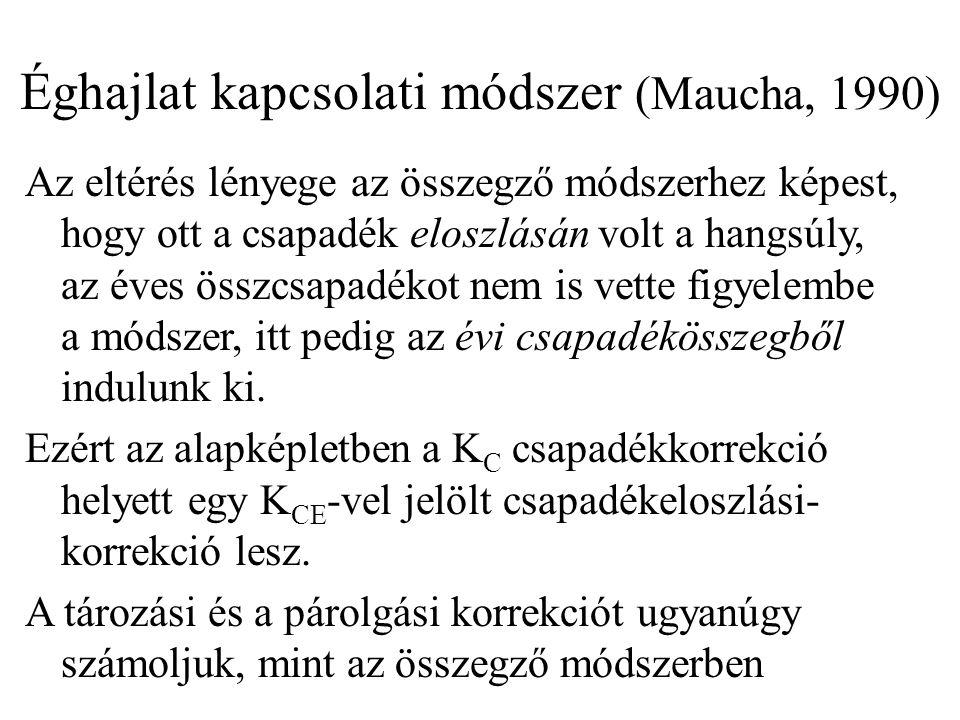 Éghajlat kapcsolati módszer (Maucha, 1990) Az eltérés lényege az összegző módszerhez képest, hogy ott a csapadék eloszlásán volt a hangsúly, az éves ö