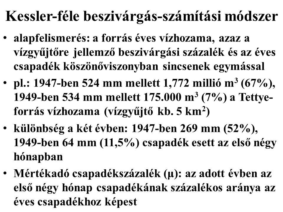 Kessler-féle beszivárgás-számítási módszer alapfelismerés: a forrás éves vízhozama, azaz a vízgyűjtőre jellemző beszivárgási százalék és az éves csapa