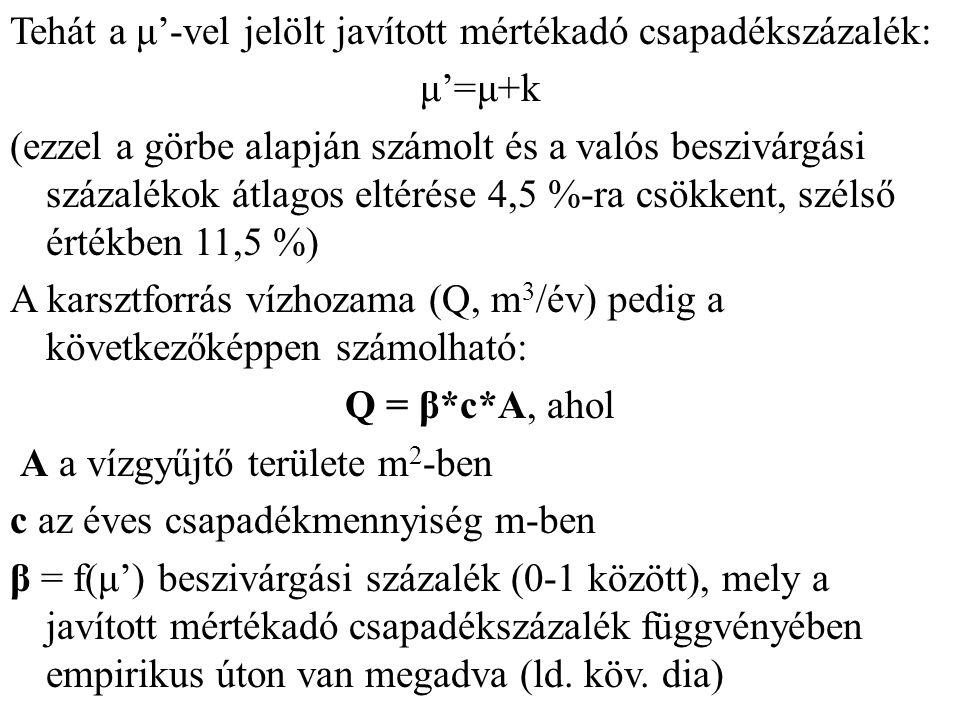Tehát a μ'-vel jelölt javított mértékadó csapadékszázalék: μ'=μ+k (ezzel a görbe alapján számolt és a valós beszivárgási százalékok átlagos eltérése 4