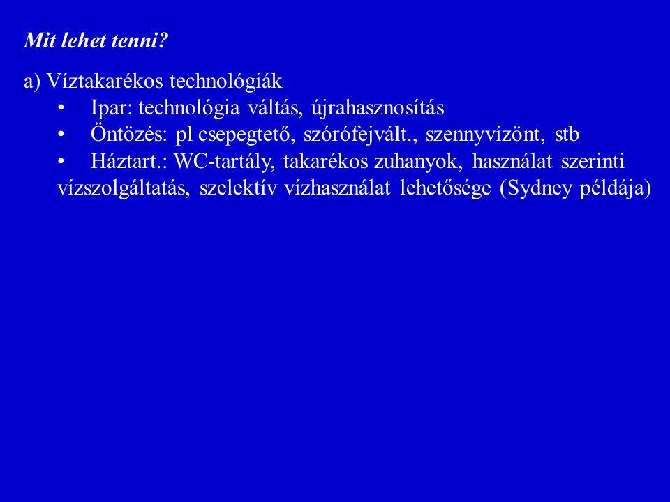 Mit lehet tenni? a) Víztakarékos technológiák Ipar: technológia váltás, újrahasznosítás Öntözés: pl csepegtető, szórófejvált., szennyvízönt, stb Házta