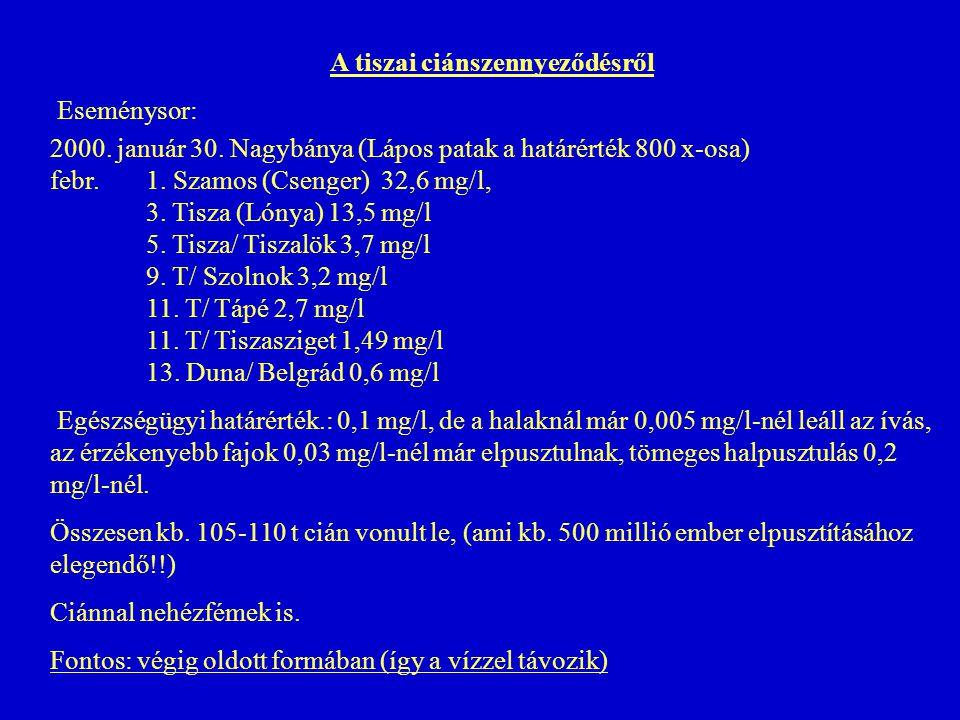 A tiszai ciánszennyeződésről Eseménysor: 2000. január 30. Nagybánya (Lápos patak a határérték 800 x-osa) febr. 1. Szamos (Csenger) 32,6 mg/l, 3. Tisza