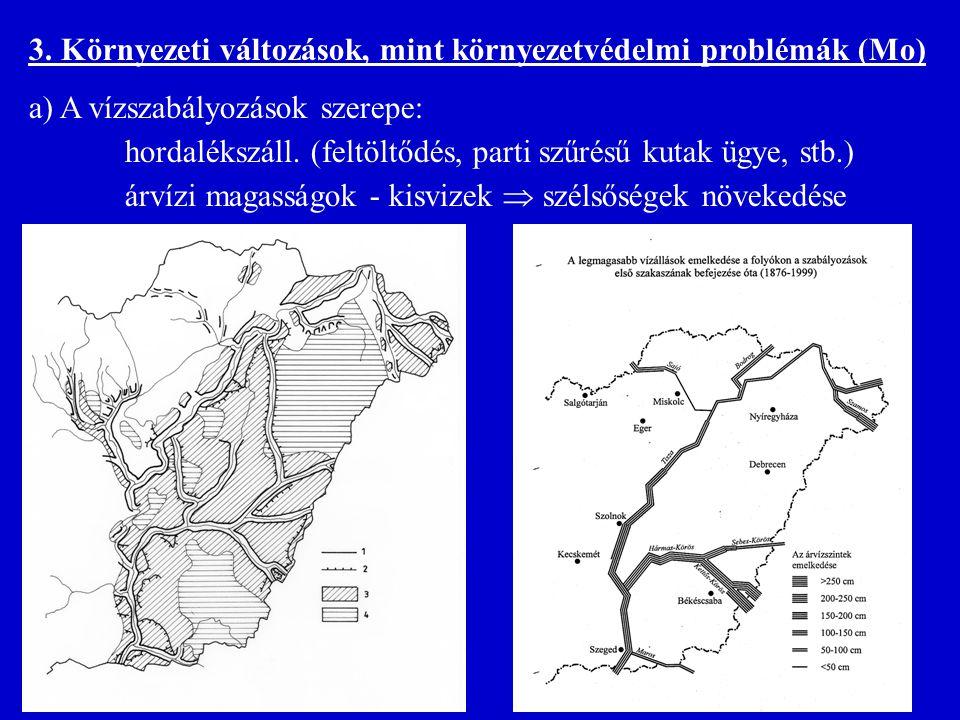 3. Környezeti változások, mint környezetvédelmi problémák (Mo) a) A vízszabályozások szerepe: hordalékszáll. (feltöltődés, parti szűrésű kutak ügye, s