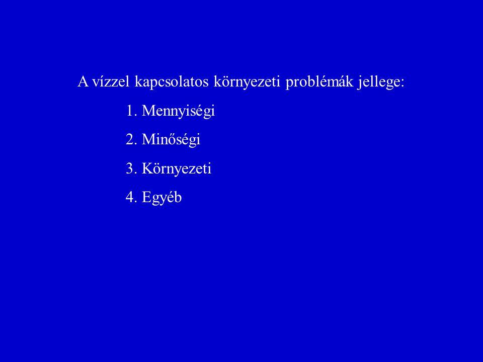 1.Mennyiségi problémák (Még) Döntően édesvíz hiány /vö.