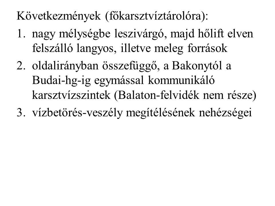 Következmények (főkarsztvíztárolóra): 1.nagy mélységbe leszivárgó, majd hőlift elven felszálló langyos, illetve meleg források 2.oldalirányban összefüggő, a Bakonytól a Budai-hg-ig egymással kommunikáló karsztvízszintek (Balaton-felvidék nem része) 3.vízbetörés-veszély megítélésének nehézségei