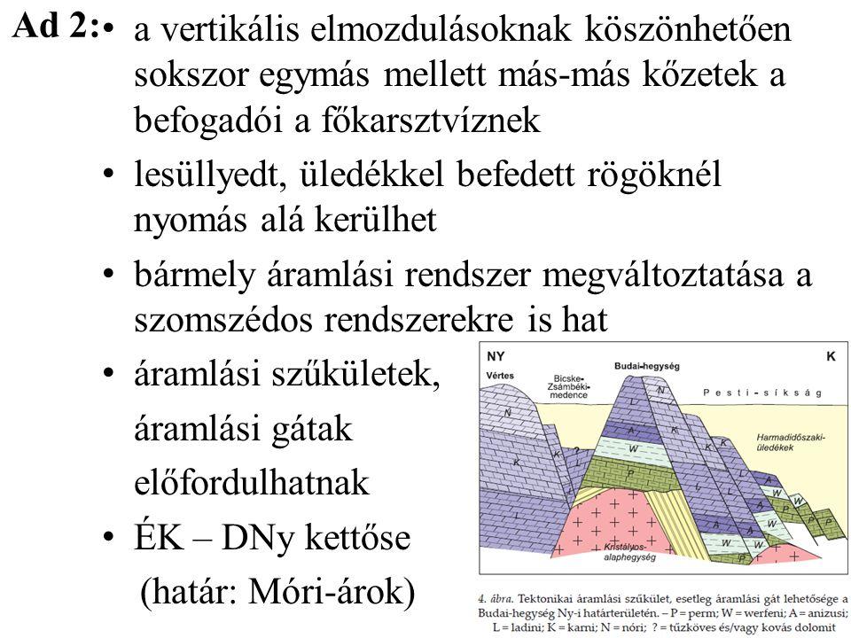 Ad 2: a vertikális elmozdulásoknak köszönhetően sokszor egymás mellett más-más kőzetek a befogadói a főkarsztvíznek lesüllyedt, üledékkel befedett rögöknél nyomás alá kerülhet bármely áramlási rendszer megváltoztatása a szomszédos rendszerekre is hat áramlási szűkületek, áramlási gátak előfordulhatnak ÉK – DNy kettőse (határ: Móri-árok)