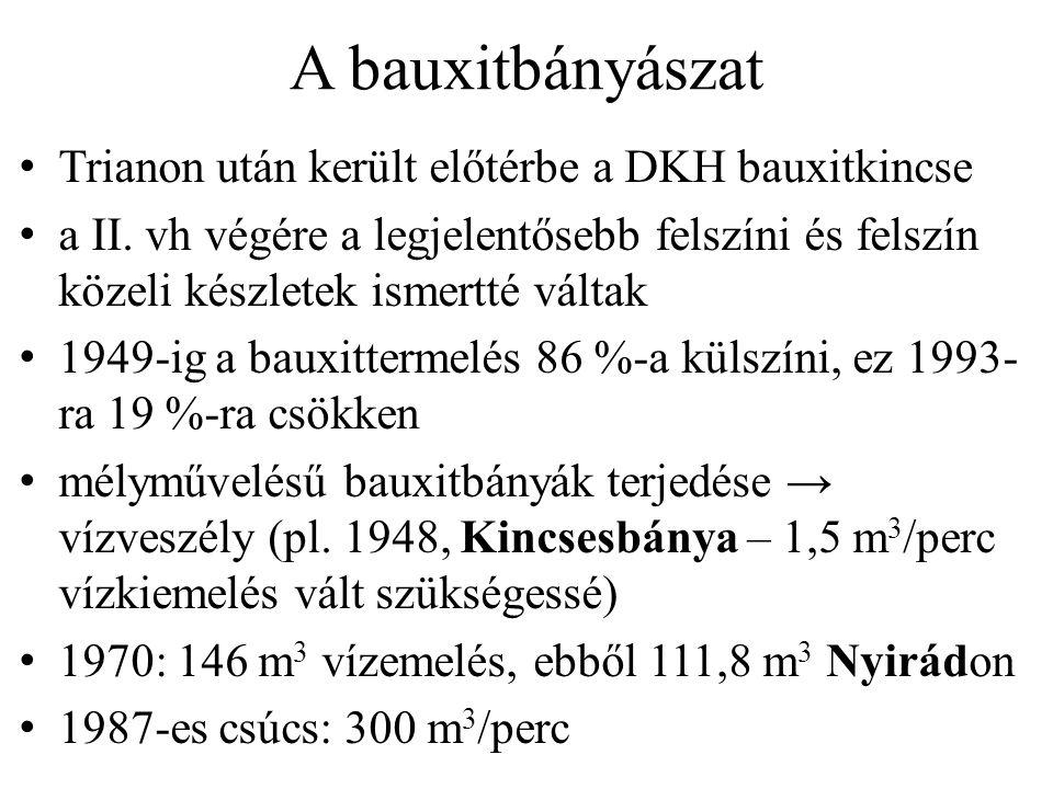 A bauxitbányászat Trianon után került előtérbe a DKH bauxitkincse a II.