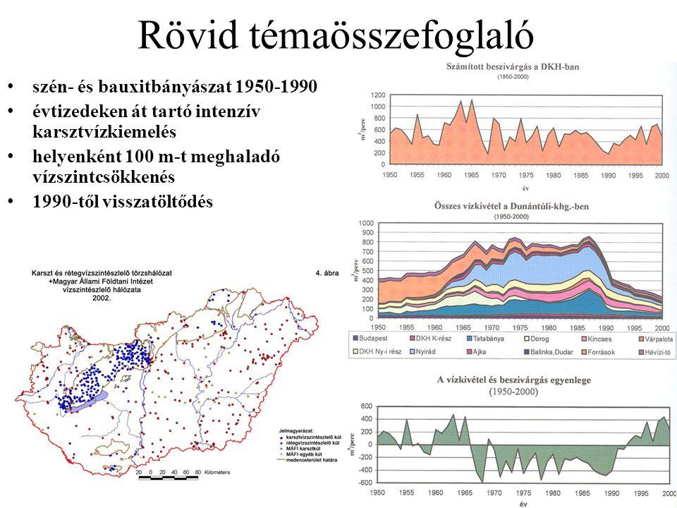 Rövid témaösszefoglaló szén- és bauxitbányászat 1950-1990 évtizedeken át tartó intenzív karsztvízkiemelés helyenként 100 m-t meghaladó vízszintcsökkenés 1990-től visszatöltődés