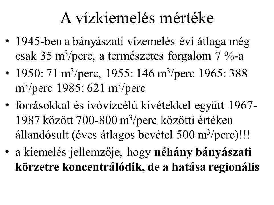 A vízkiemelés mértéke 1945-ben a bányászati vízemelés évi átlaga még csak 35 m 3 /perc, a természetes forgalom 7 %-a 1950: 71 m 3 /perc, 1955: 146 m 3 /perc 1965: 388 m 3 /perc 1985: 621 m 3 /perc forrásokkal és ivóvízcélú kivétekkel együtt 1967- 1987 között 700-800 m 3 /perc közötti értéken állandósult (éves átlagos bevétel 500 m 3 /perc)!!.