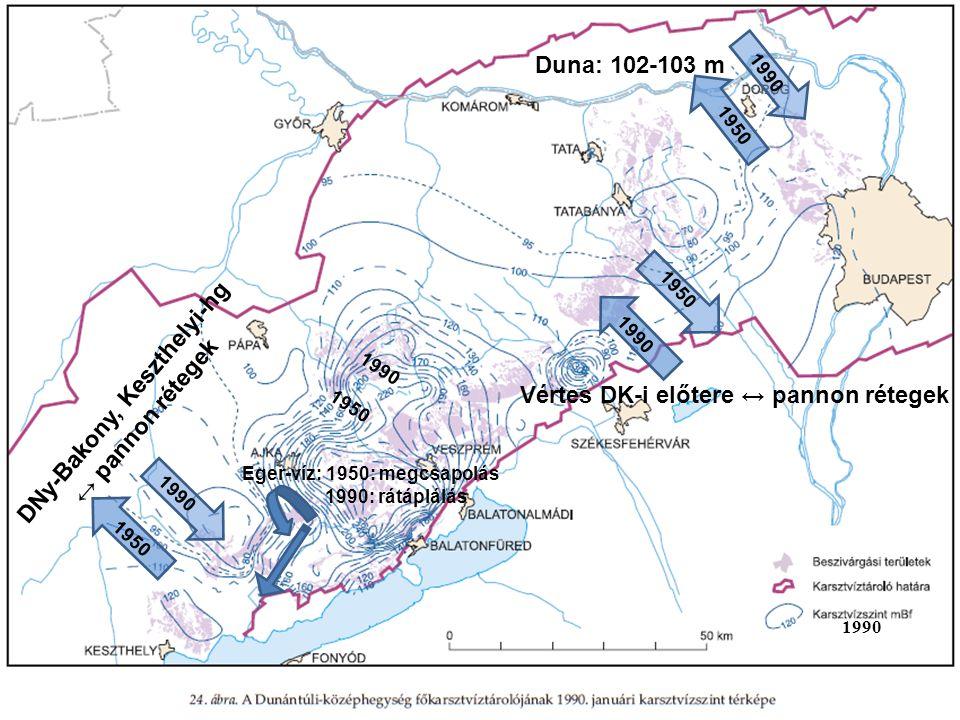 1990 1950 1990 1950 1990 1950 1990 1950 Duna: 102-103 m Eger-víz: 1950: megcsapolás 1990: rátáplálás DNy-Bakony, Keszthelyi-hg ↔ pannon rétegek Vértes DK-i előtere ↔ pannon rétegek