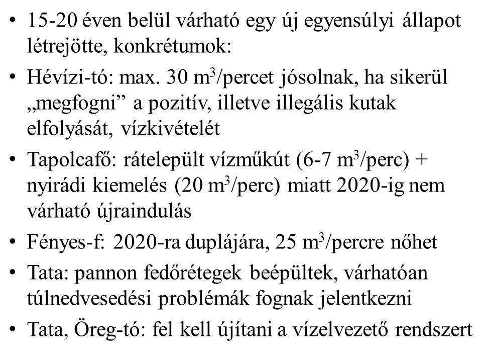 15-20 éven belül várható egy új egyensúlyi állapot létrejötte, konkrétumok: Hévízi-tó: max.