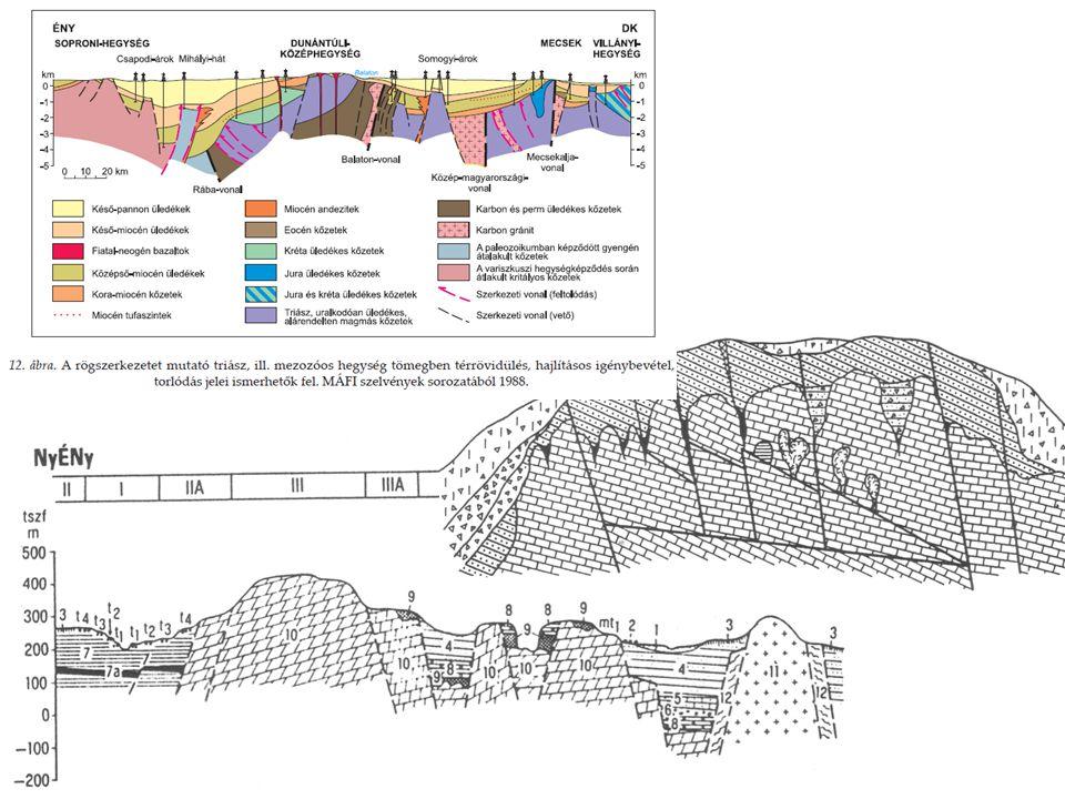 """a paleogén elejére egy lepusztult, blokkosodott tönkfelszín alakult ki az eocénben 3 transzgresszió jellemző: peremeken, lagunákban, medencékben, karsztlápokban változatos üledékes összlet szenes agyag, szén, édesvízi mészkő, brakkvízi üledékek Budai-hg., Pilis, Gerecse, Bakony: eocén mészkövek a magasabb térszíneken folyamatos lepusztulás, mely az eocén végétől általánossá vált (""""oligocén-denudáció ) eocén széntelepek áthalmozódása (Dorog, Tatabánya) miocén, pannon: több 100 m vastag változatos üledéksor, szenes összletek is (Várpalota)"""