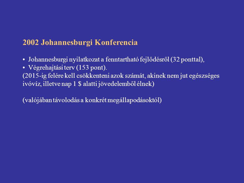 2002 Johannesburgi Konferencia Johannesburgi nyilatkozat a fenntartható fejlődésről (32 ponttal), Végrehajtási terv (153 pont). (2015-ig felére kell c
