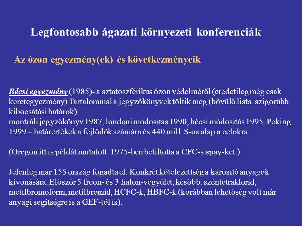 Legfontosabb ágazati környezeti konferenciák Az ózon egyezmény(ek) és következményeik Bécsi egyezmény (1985)- a sztatoszférikus ózon védelméről (erede