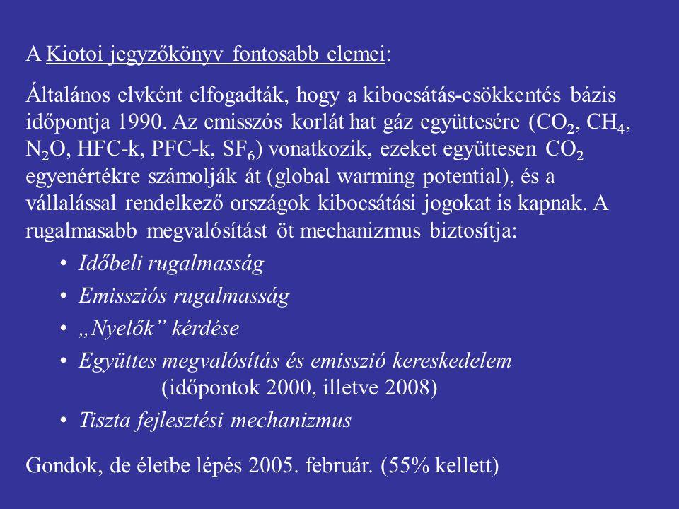 A Kiotoi jegyzőkönyv fontosabb elemei: Általános elvként elfogadták, hogy a kibocsátás-csökkentés bázis időpontja 1990. Az emisszós korlát hat gáz egy