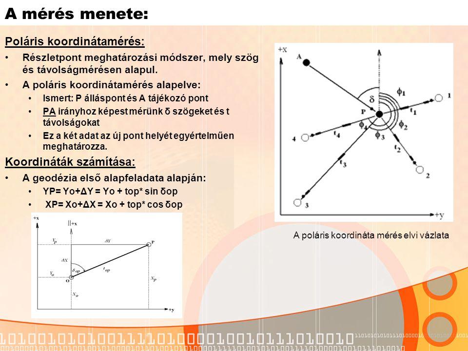 A mérés menete: Poláris koordinátamérés: Részletpont meghatározási módszer, mely szög és távolságmérésen alapul.