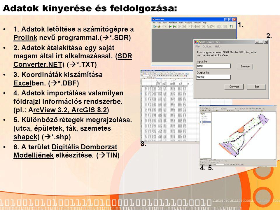 Adatok kinyerése és feldolgozása: 1. Adatok letöltése a számítógépre a Prolink nevű programmal.(  *.SDR) 2. Adatok átalakítása egy saját magam által