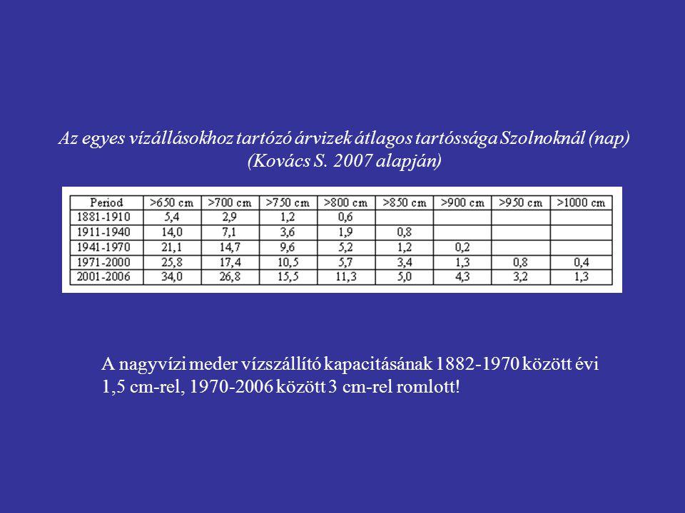 Az egyes vízállásokhoz tartózó árvizek átlagos tartóssága Szolnoknál (nap) (Kovács S. 2007 alapján) A nagyvízi meder vízszállító kapacitásának 1882-19