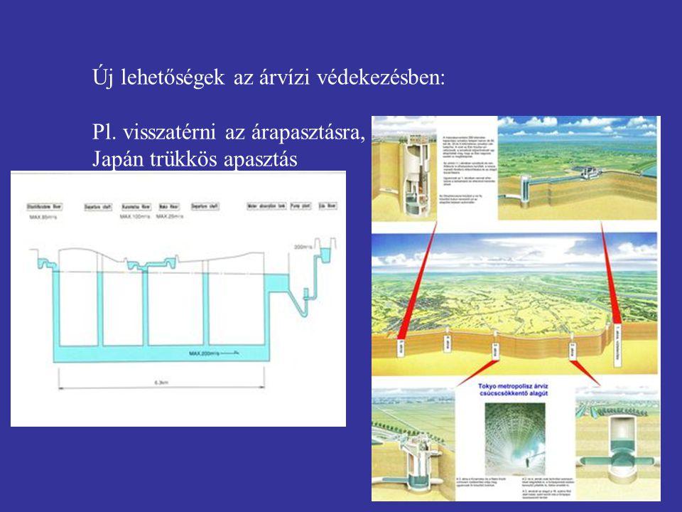 Új lehetőségek az árvízi védekezésben: Pl. visszatérni az árapasztásra, Japán trükkös apasztás