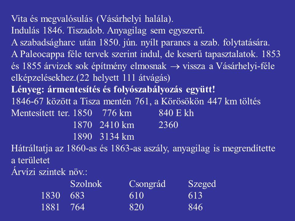 Az egyes vízállásokhoz tartózó árvizek átlagos tartóssága Szolnoknál (nap) (Kovács S.