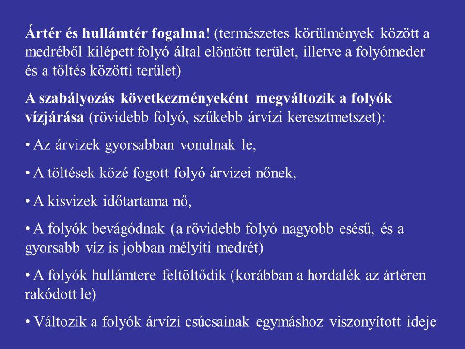 Jellegzetes árvízi hurokgörbék a Tisza szolnoki szakaszán (KÖTIVIZIG alapján)