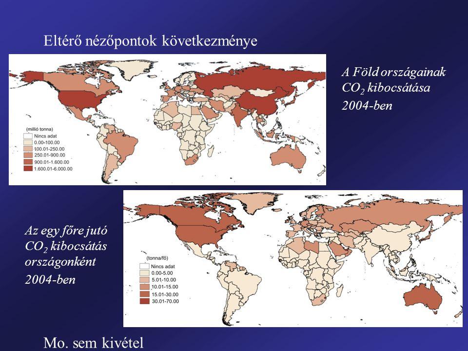 Eltérő nézőpontok következménye A Föld országainak CO 2 kibocsátása 2004-ben Az egy főre jutó CO 2 kibocsátás országonként 2004-ben Mo. sem kivétel