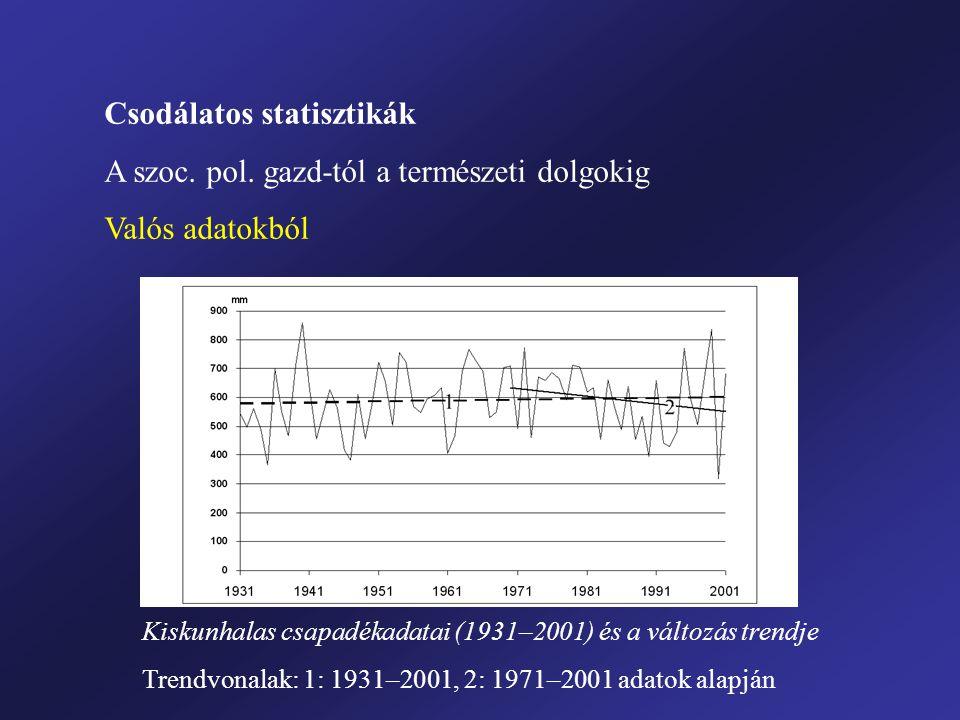 Csodálatos statisztikák A szoc. pol. gazd-tól a természeti dolgokig Valós adatokból Kiskunhalas csapadékadatai (1931–2001) és a változás trendje Trend