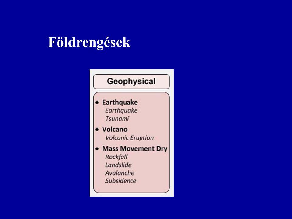 Mo-i viszonyok Földrengés-gyakoriság (legfeljebb csak statisztikai mutató), földrengés-veszélyesség
