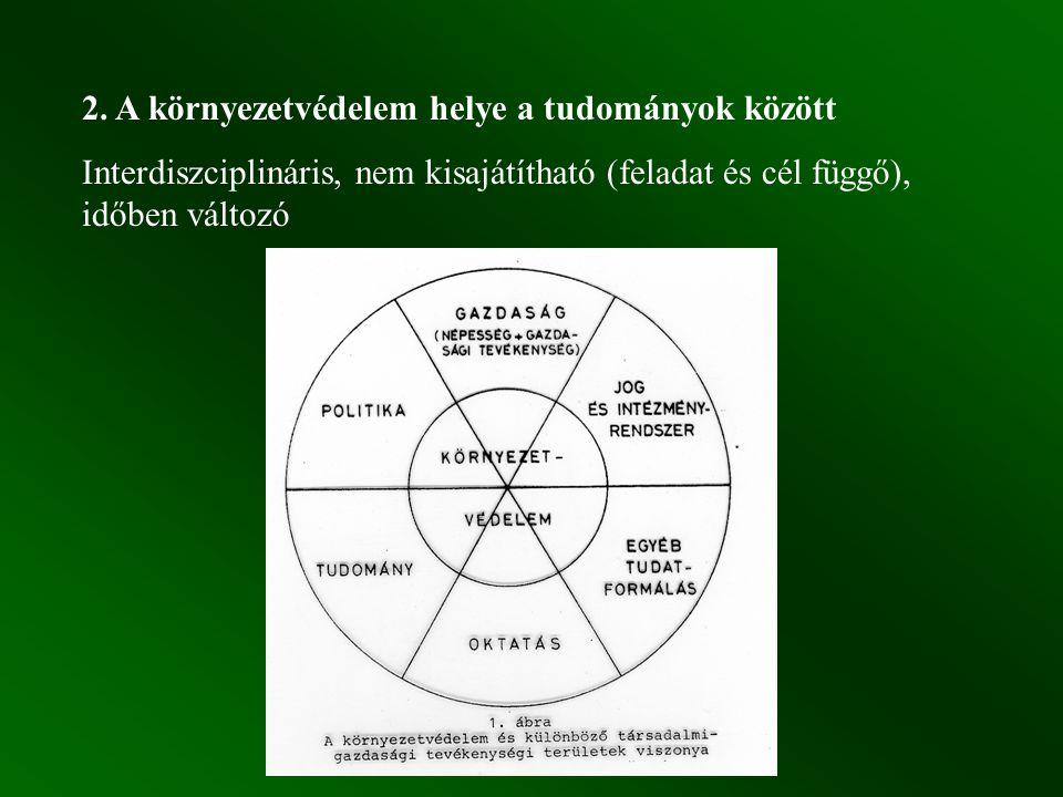 2. A környezetvédelem helye a tudományok között Interdiszciplináris, nem kisajátítható (feladat és cél függő), időben változó