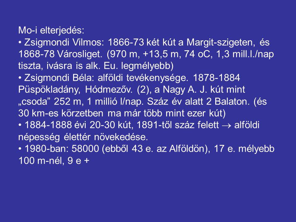 Mo-i elterjedés: Zsigmondi Vilmos: 1866-73 két kút a Margit-szigeten, és 1868-78 Városliget.