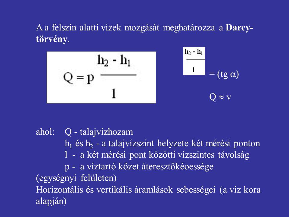 A a felszín alatti vizek mozgását meghatározza a Darcy- törvény.