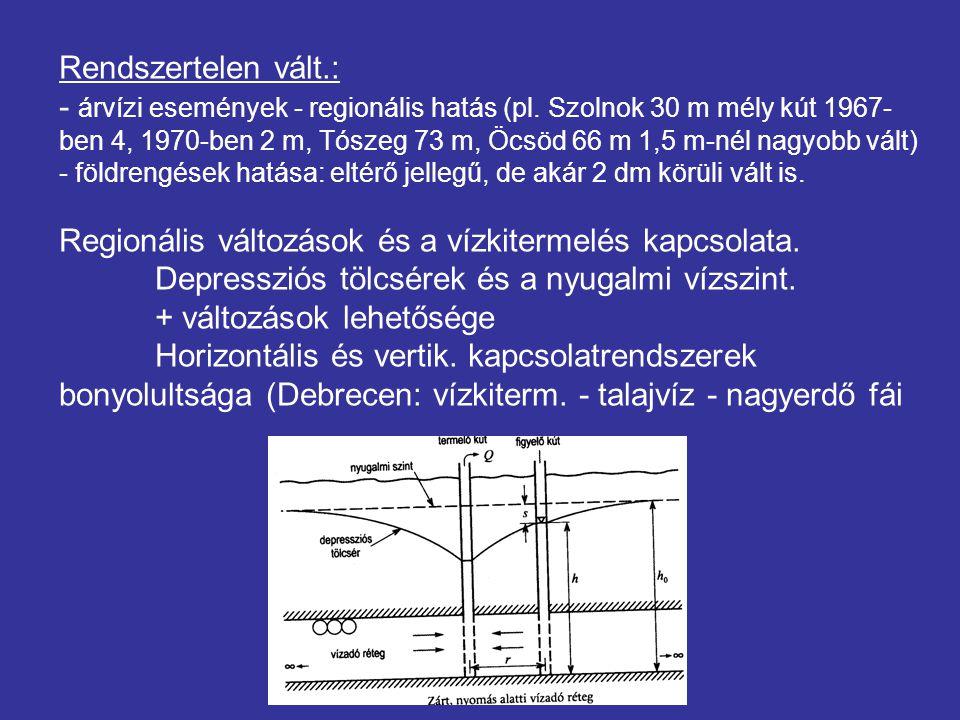 Rendszertelen vált.: - árvízi események - regionális hatás (pl.