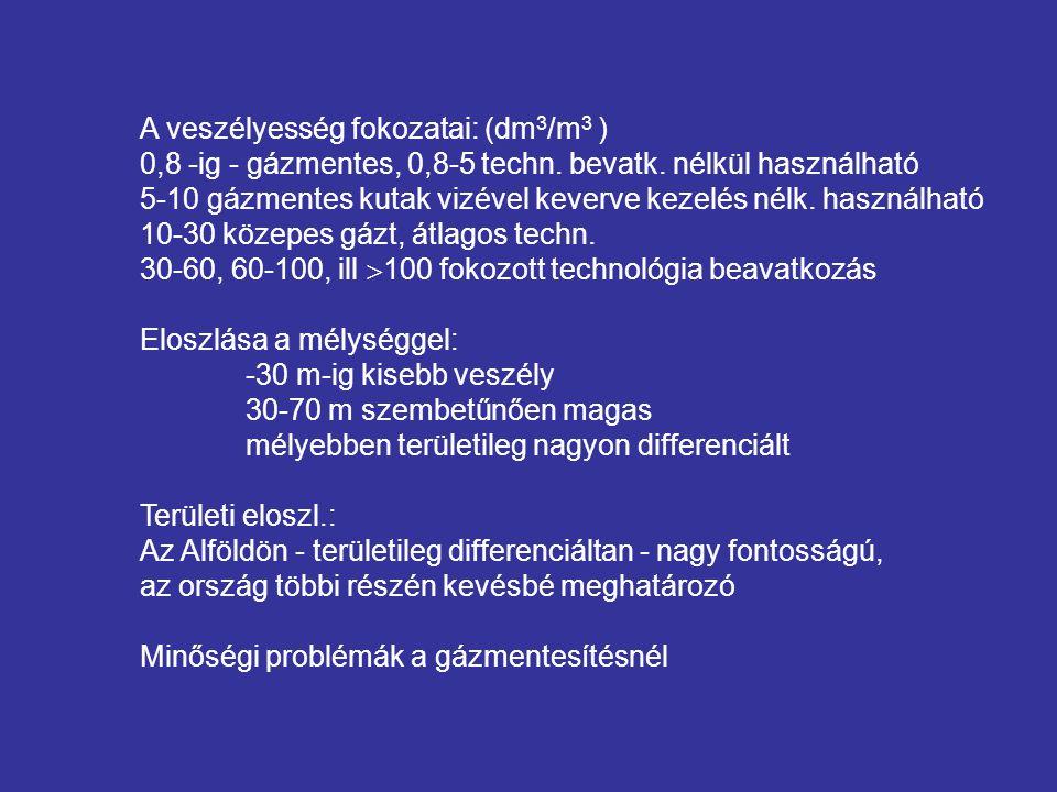 A veszélyesség fokozatai: (dm 3 /m 3 ) 0,8 -ig - gázmentes, 0,8-5 techn.