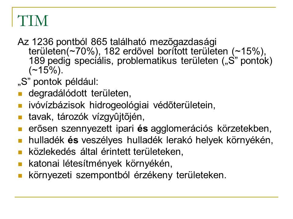 TIM Adat Gyűjtés A mintákat szeptember 15-e és október 15-e között kell begyűjteni az összes helyről Vizsgált tulajdonságok: Bizonyos paramétereket a kezdésnél, és bizonyos tulajdonságokat 1, 3 vagy 6 éves intervallumban vizsgálnak A TIM használható adatbázist biztosít a talajtulajdonságokban és talajminőségben bekövetkező változások nyomon követésére.