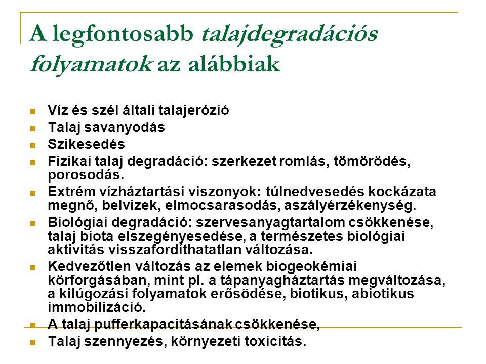 A talajtermékenységet gátló tényezők területi kiterjedése Magyarországon