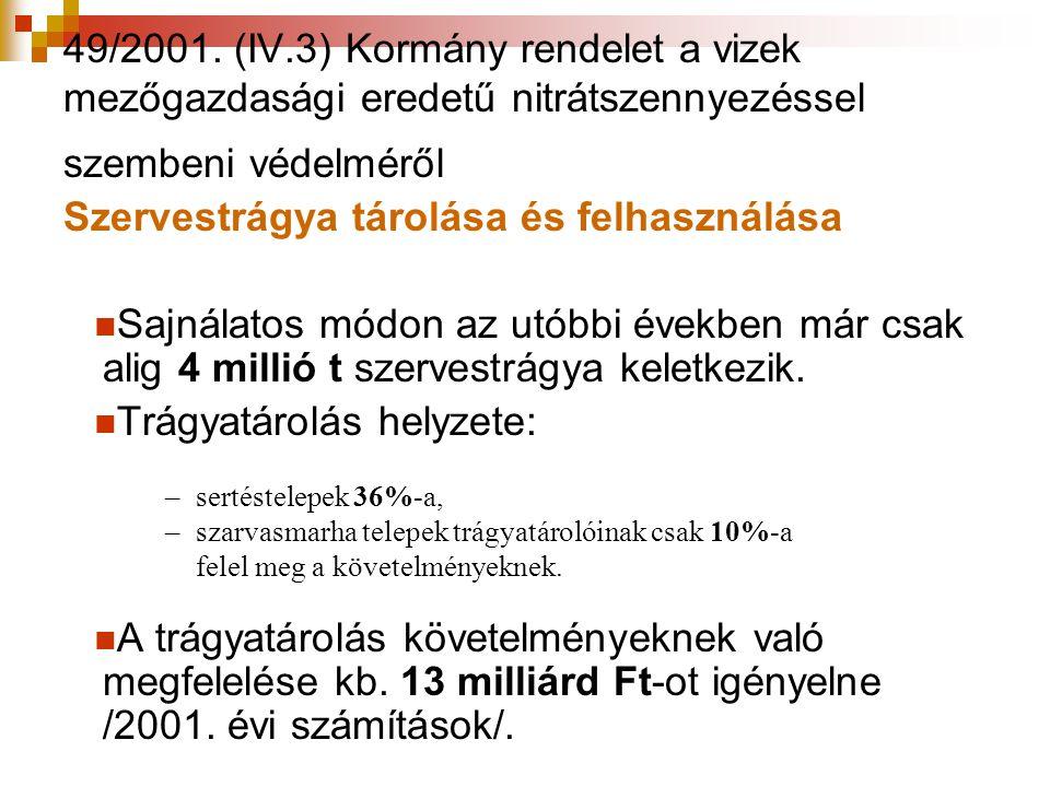 49/2001. (IV.3) Kormány rendelet a vizek mezőgazdasági eredetű nitrátszennyezéssel szembeni védelméről Szervestrágya tárolása és felhasználása Sajnála