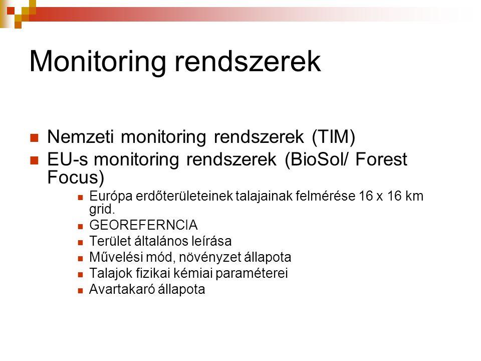 Monitoring rendszerek Nemzeti monitoring rendszerek (TIM) EU-s monitoring rendszerek (BioSol/ Forest Focus) Európa erdőterületeinek talajainak felméré