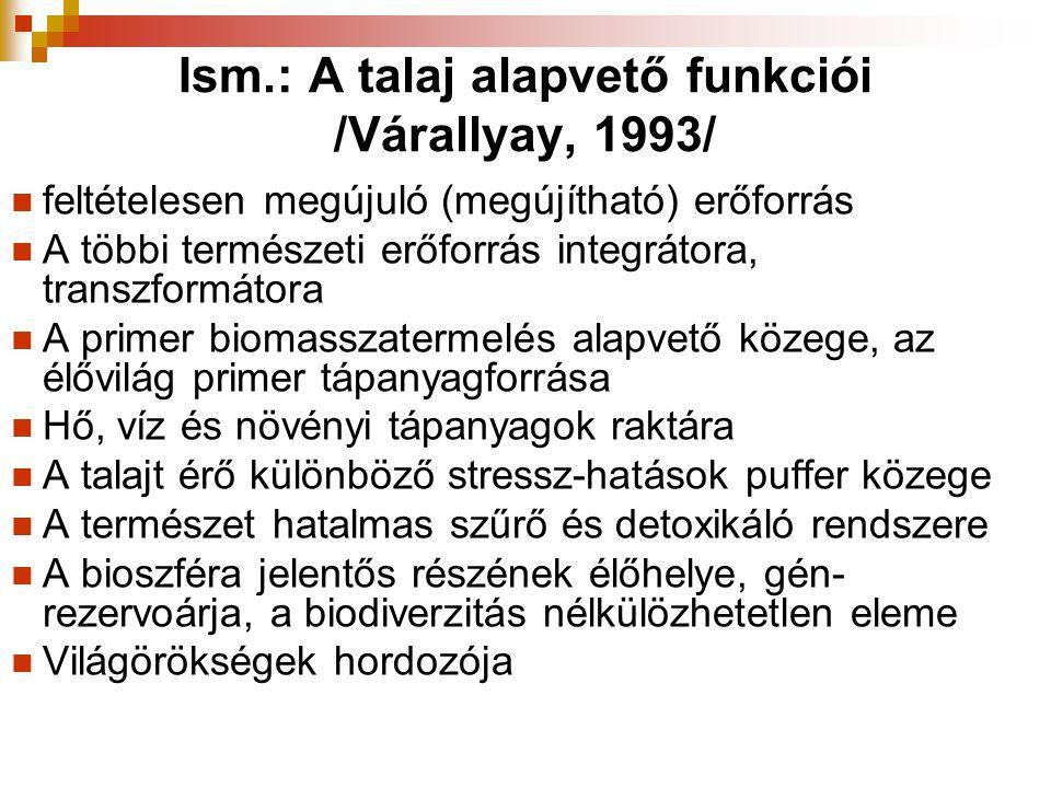 Ism.: A talaj alapvető funkciói /Várallyay, 1993/ feltételesen megújuló (megújítható) erőforrás A többi természeti erőforrás integrátora, transzformát