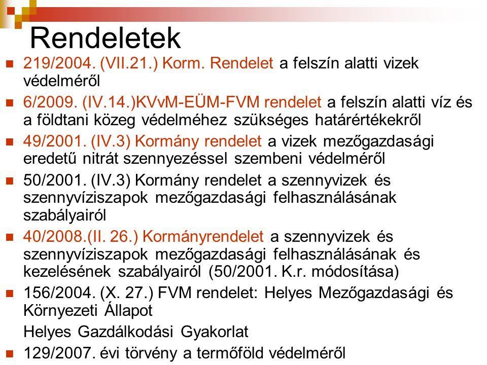 Rendeletek 219/2004. (VII.21.) Korm. Rendelet a felszín alatti vizek védelméről 6/2009. (IV.14.)KVvM-EÜM-FVM rendelet a felszín alatti víz és a földta